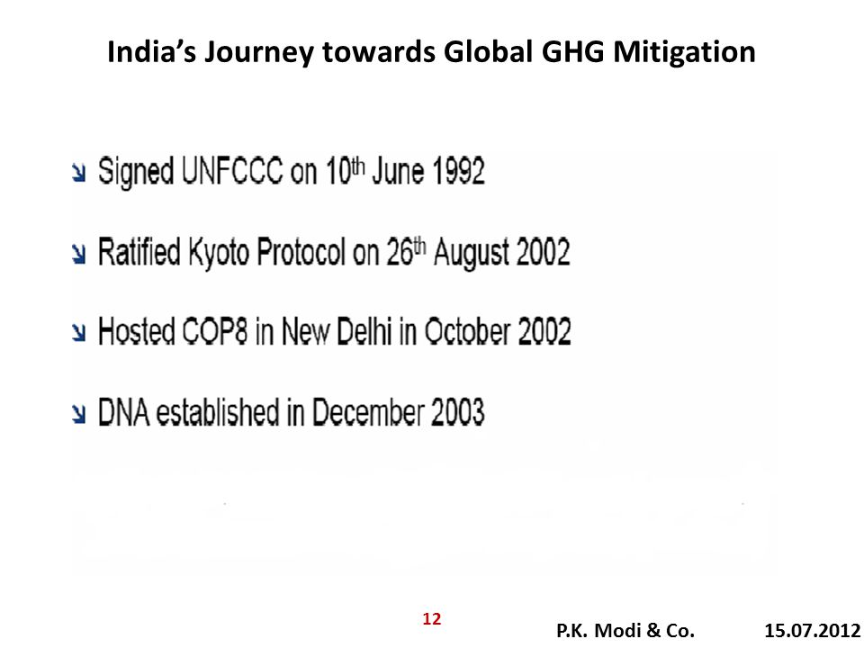 India's Journey towards Global GHG Mitigation P.K. Modi & Co. 15.07.2012 12