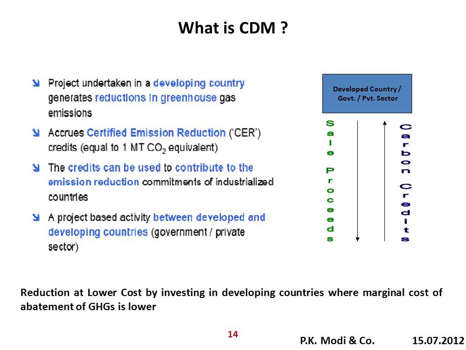 What is CDM .