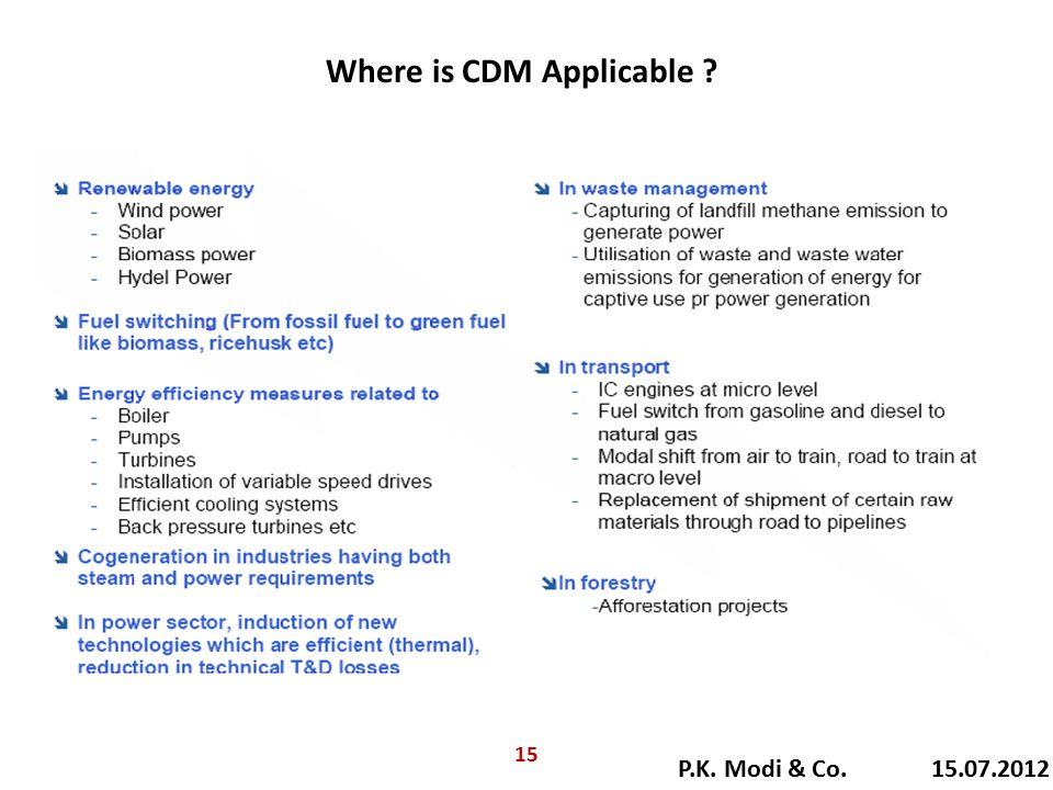 Where is CDM Applicable ? P.K. Modi & Co. 15.07.2012 15