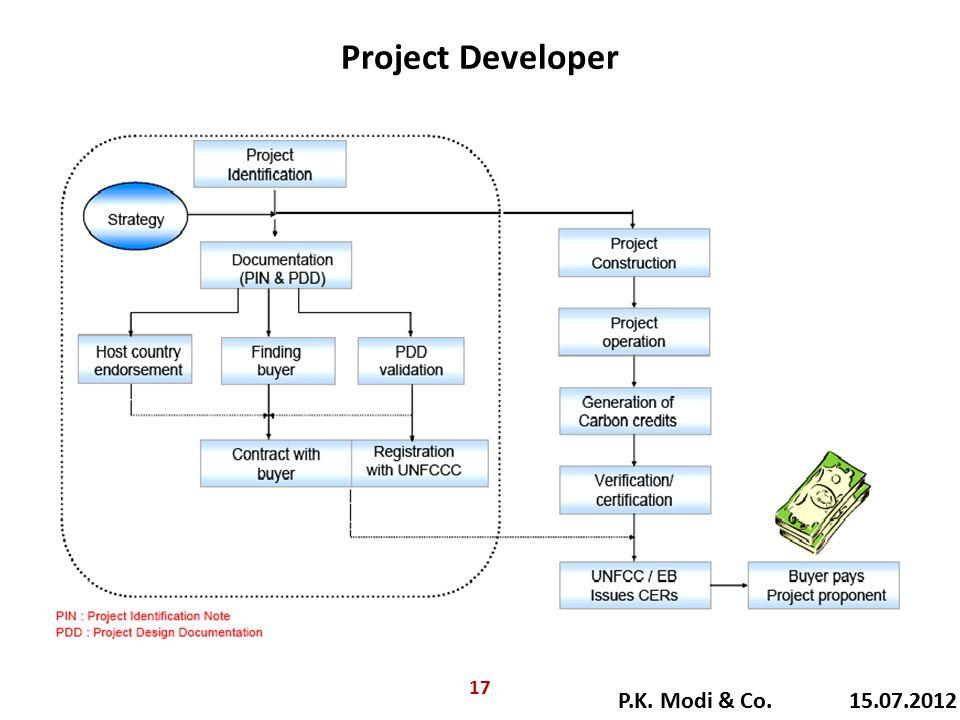 Project Developer P.K. Modi & Co. 15.07.2012 17