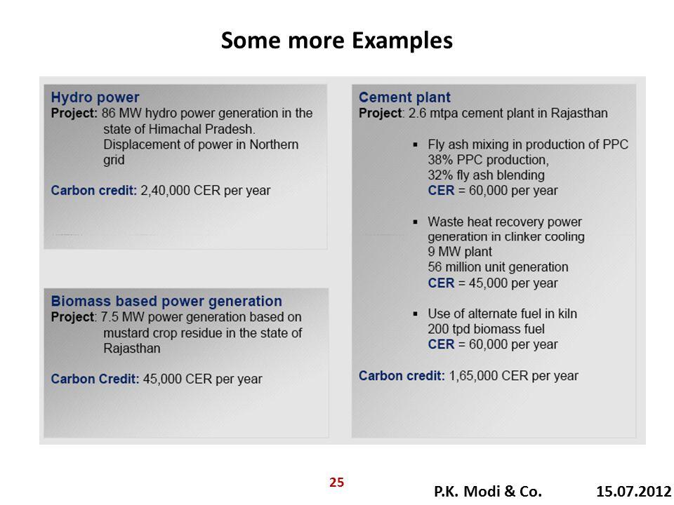 Some more Examples P.K. Modi & Co. 15.07.2012 25
