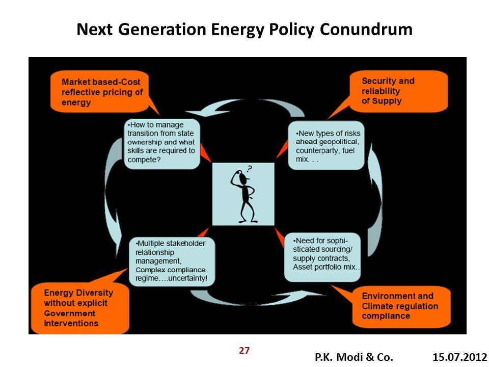 Next Generation Energy Policy Conundrum P.K. Modi & Co. 15.07.2012 27