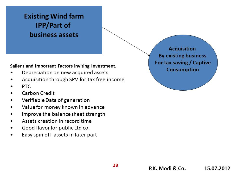 Existing Wind farm IPP/Part of business assets Acquisition By existing business For tax saving / Captive Consumption Salient and Important Factors inviting Investment.