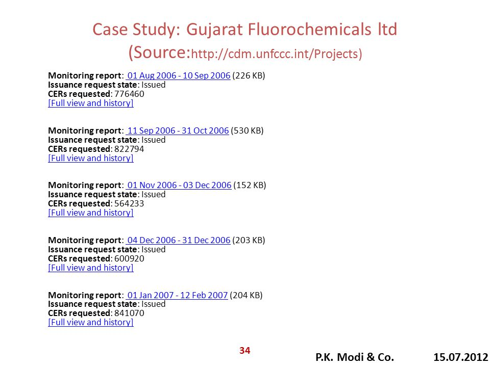 Case Study: Gujarat Fluorochemicals ltd (Source: http://cdm.unfccc.int/Projects) Monitoring report: 01 Aug 2006 - 10 Sep 2006 (226 KB) Issuance request state: Issued CERs requested: 776460 [Full view and history] Monitoring report: 11 Sep 2006 - 31 Oct 2006 (530 KB) Issuance request state: Issued CERs requested: 822794 [Full view and history] Monitoring report: 01 Nov 2006 - 03 Dec 2006 (152 KB) Issuance request state: Issued CERs requested: 564233 [Full view and history] Monitoring report: 04 Dec 2006 - 31 Dec 2006 (203 KB) Issuance request state: Issued CERs requested: 600920 [Full view and history] Monitoring report: 01 Jan 2007 - 12 Feb 2007 (204 KB) Issuance request state: Issued CERs requested: 841070 [Full view and history] 01 Aug 2006 - 10 Sep 2006 [Full view and history] 11 Sep 2006 - 31 Oct 2006 [Full view and history] 01 Nov 2006 - 03 Dec 2006 [Full view and history] 04 Dec 2006 - 31 Dec 2006 [Full view and history] 01 Jan 2007 - 12 Feb 2007 [Full view and history] P.K.