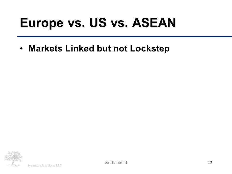Sycamore Associates LLC Europe vs. US vs. ASEAN Markets Linked but not Lockstep confidential 22