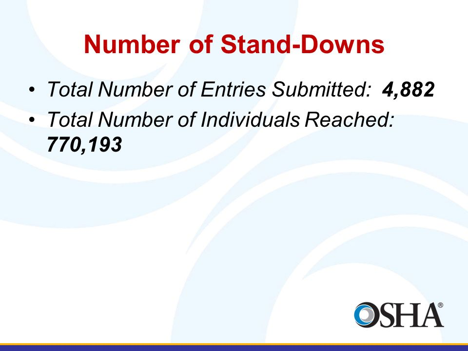 Number of Stand-Downs Total Number of Entries Submitted: 4,882 Total Number of Individuals Reached: 770,193