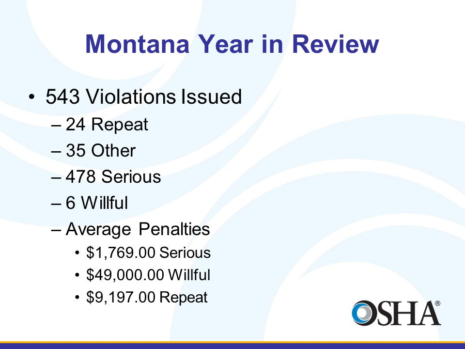 Montana Year in Review 543 Violations Issued –24 Repeat –35 Other –478 Serious –6 Willful –Average Penalties $1,769.00 Serious $49,000.00 Willful $9,1
