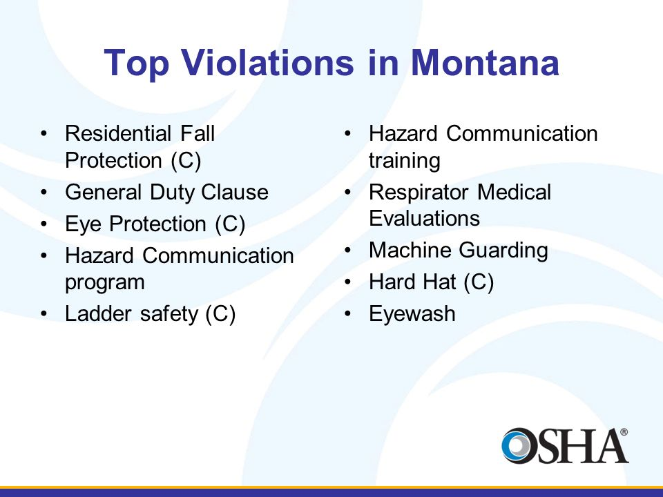 Top Violations in Montana Residential Fall Protection (C) General Duty Clause Eye Protection (C) Hazard Communication program Ladder safety (C) Hazard