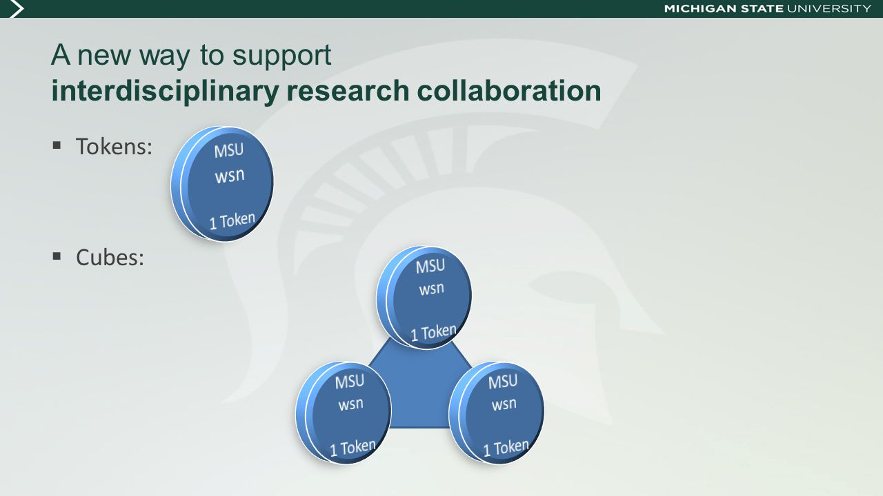 A new way to support interdisciplinary research collaboration  Tokens:  Cubes: