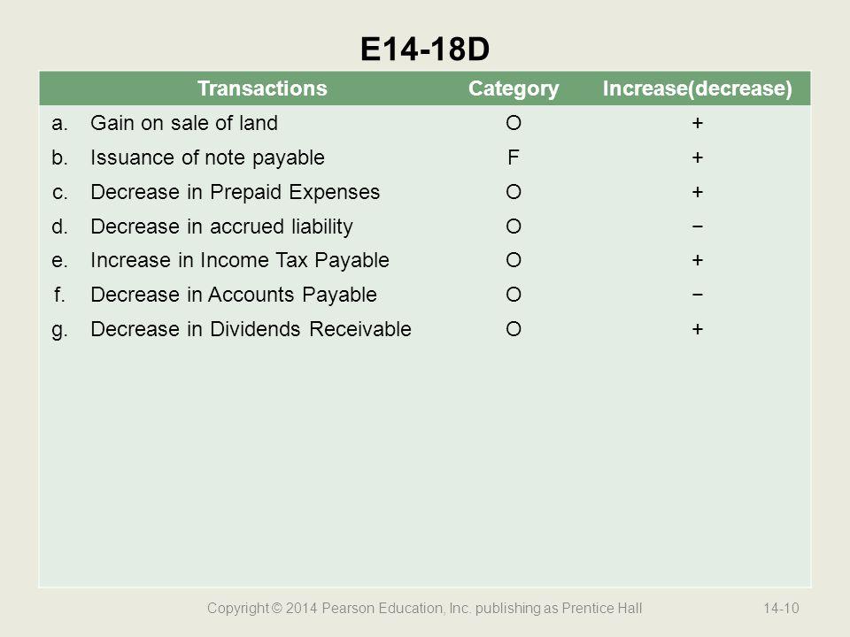 Copyright © 2014 Pearson Education, Inc. publishing as Prentice Hall14-10 E14-18D TransactionsCategoryIncrease(decrease) a.Gain on sale of landO+ b.Is