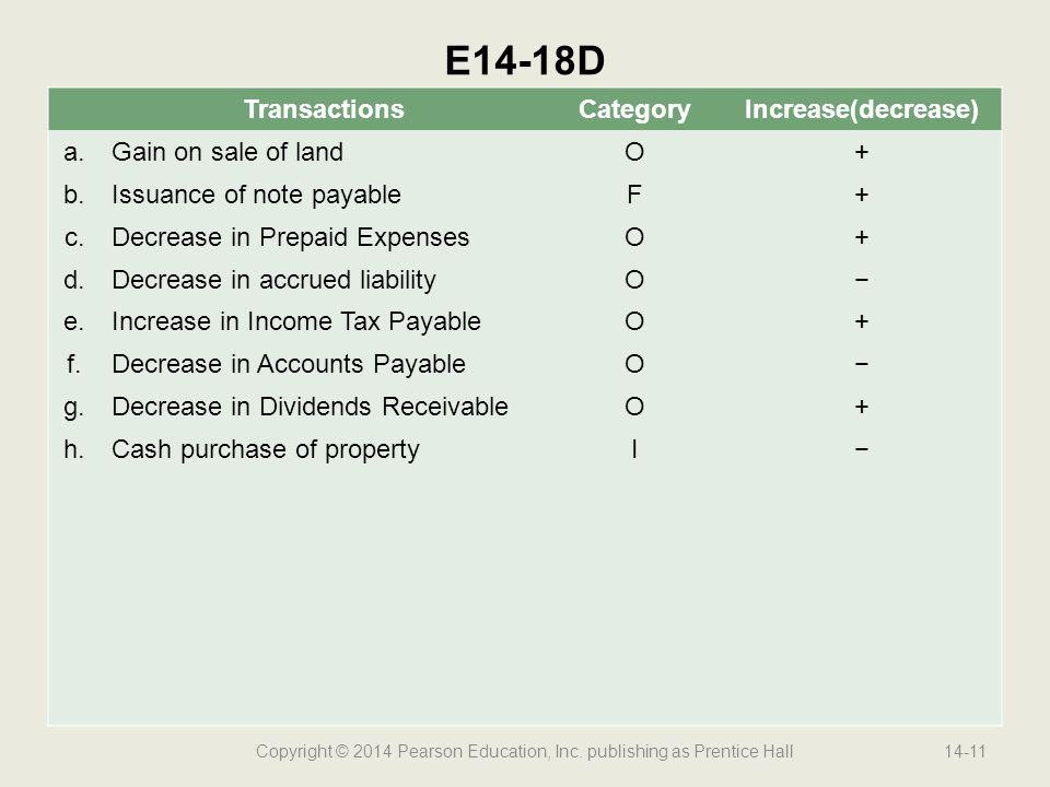 Copyright © 2014 Pearson Education, Inc. publishing as Prentice Hall14-11 E14-18D TransactionsCategoryIncrease(decrease) a.Gain on sale of landO+ b.Is