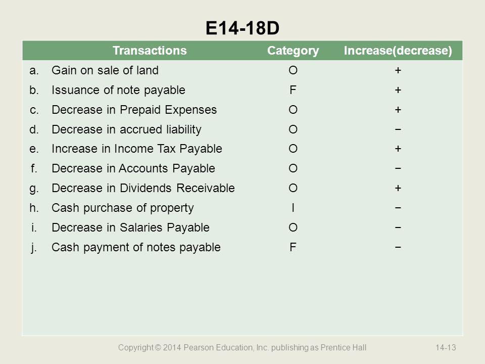Copyright © 2014 Pearson Education, Inc. publishing as Prentice Hall14-13 E14-18D TransactionsCategoryIncrease(decrease) a.Gain on sale of landO+ b.Is
