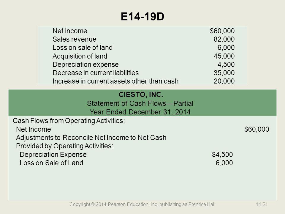 Copyright © 2014 Pearson Education, Inc. publishing as Prentice Hall14-21 E14-19D Net income$60,000 Sales revenue82,000 Loss on sale of land6,000 Acqu