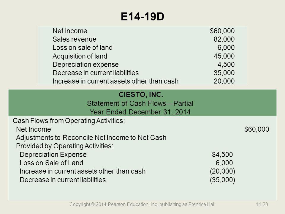 Copyright © 2014 Pearson Education, Inc. publishing as Prentice Hall14-23 E14-19D Net income$60,000 Sales revenue82,000 Loss on sale of land6,000 Acqu