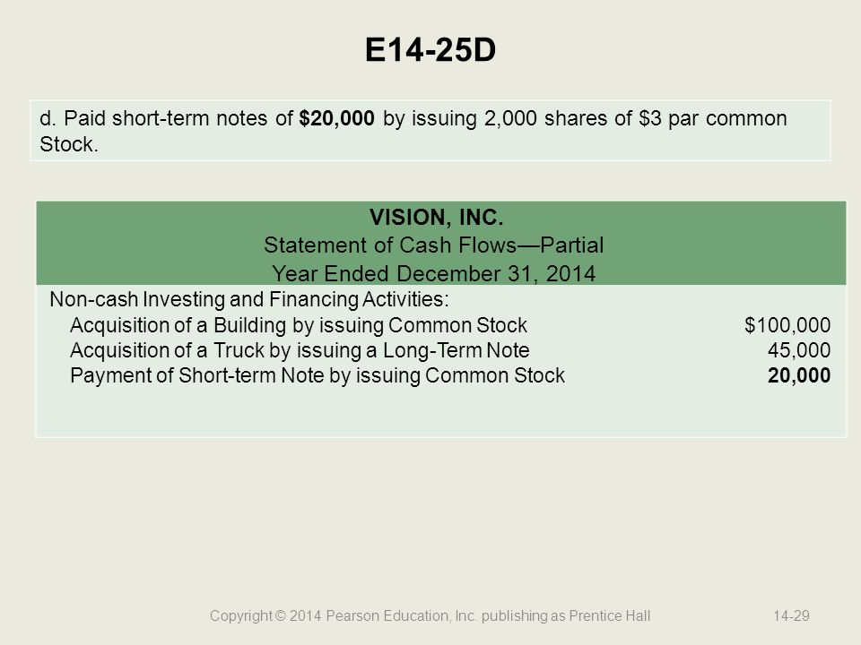 Copyright © 2014 Pearson Education, Inc. publishing as Prentice Hall14-29 E14-25D VISION, INC. Statement of Cash Flows—Partial Year Ended December 31,