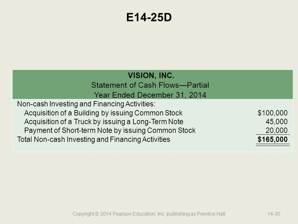 Copyright © 2014 Pearson Education, Inc. publishing as Prentice Hall14-30 E14-25D VISION, INC. Statement of Cash Flows—Partial Year Ended December 31,