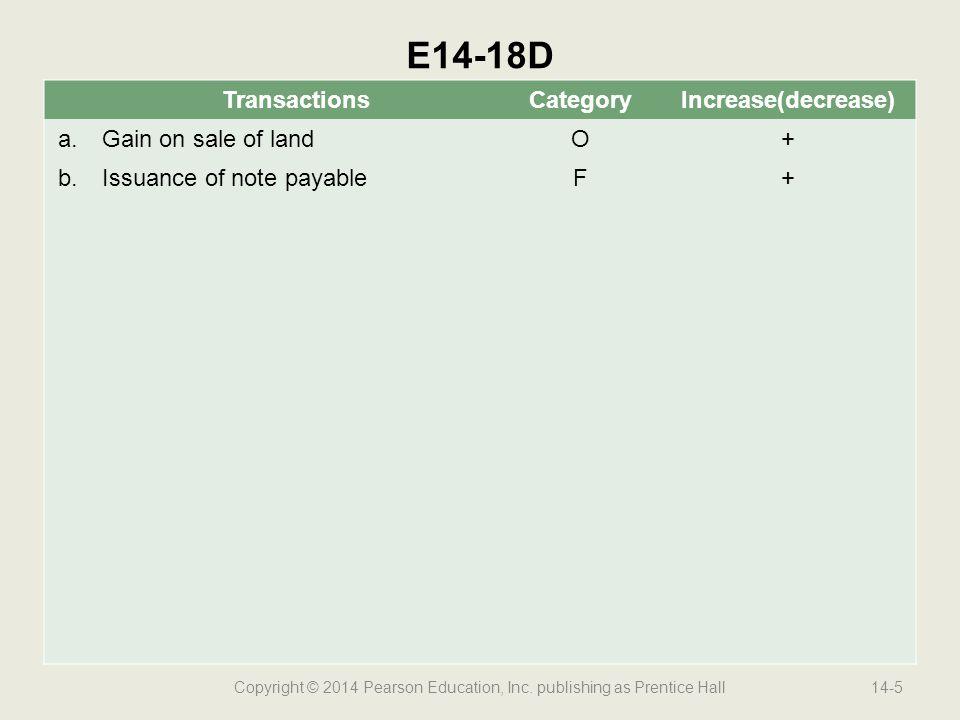 Copyright © 2014 Pearson Education, Inc. publishing as Prentice Hall14-5 E14-18D TransactionsCategoryIncrease(decrease) a.Gain on sale of landO+ b.Iss