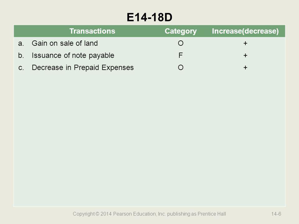 Copyright © 2014 Pearson Education, Inc. publishing as Prentice Hall14-6 E14-18D TransactionsCategoryIncrease(decrease) a.Gain on sale of landO+ b.Iss