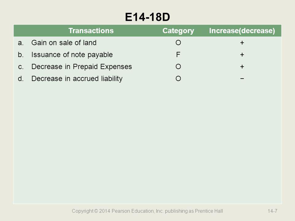 Copyright © 2014 Pearson Education, Inc. publishing as Prentice Hall14-7 E14-18D TransactionsCategoryIncrease(decrease) a.Gain on sale of landO+ b.Iss