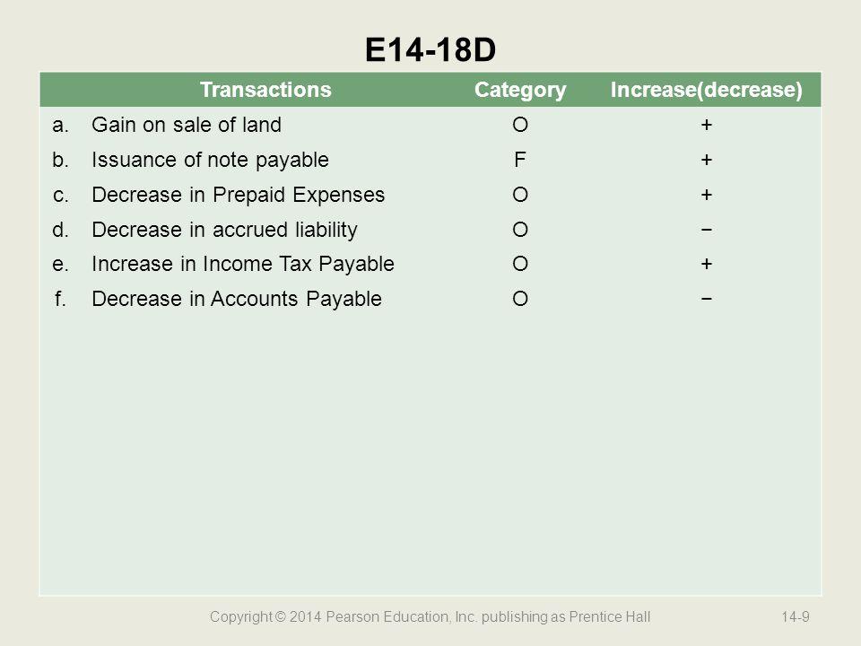 Copyright © 2014 Pearson Education, Inc. publishing as Prentice Hall14-9 E14-18D TransactionsCategoryIncrease(decrease) a.Gain on sale of landO+ b.Iss