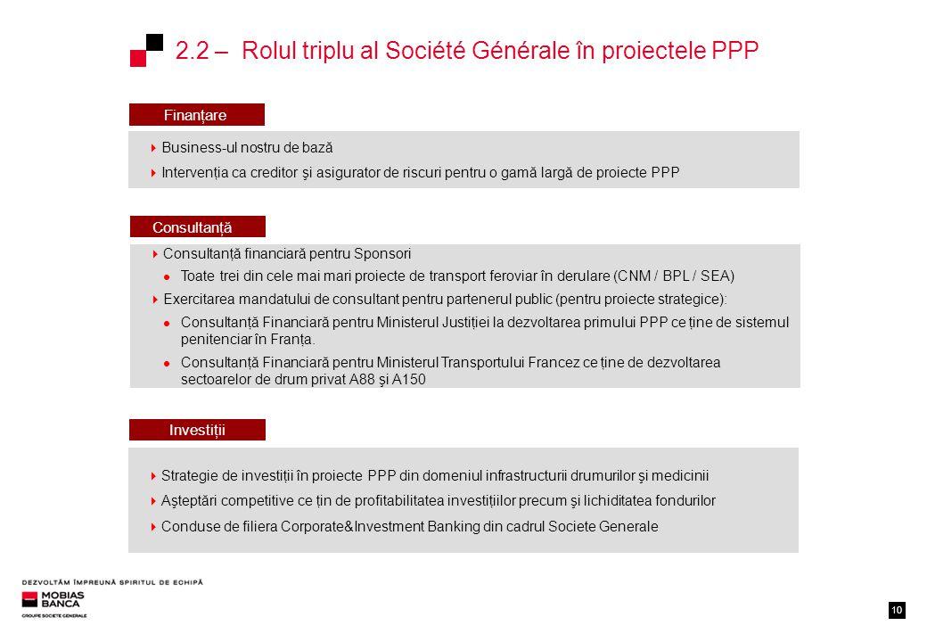 10 2.2 – Rolul triplu al Société Générale în proiectele PPP Consultanţă Investiţii  Strategie de investiţii în proiecte PPP din domeniul infrastructurii drumurilor şi medicinii  Aşteptări competitive ce ţin de profitabilitatea investiţiilor precum şi lichiditatea fondurilor  Conduse de filiera Corporate&Investment Banking din cadrul Societe Generale  Consultanţă financiară pentru Sponsori Toate trei din cele mai mari proiecte de transport feroviar în derulare (CNM / BPL / SEA)  Exercitarea mandatului de consultant pentru partenerul public (pentru proiecte strategice): Consultanţă Financiară pentru Ministerul Justiţiei la dezvoltarea primului PPP ce ţine de sistemul penitenciar în Franţa.