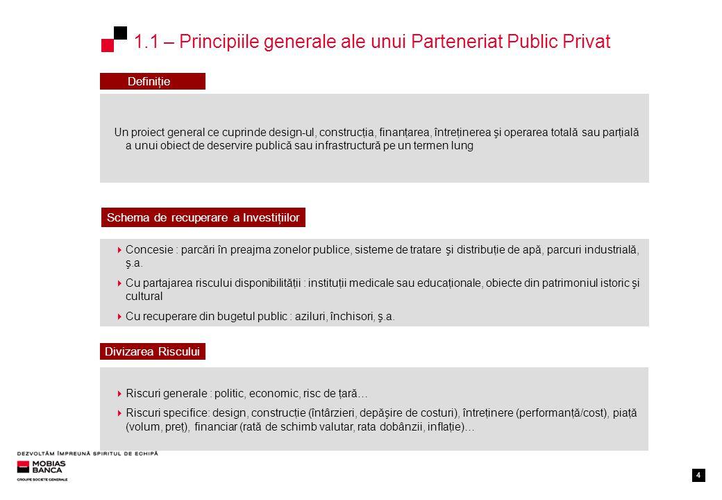 44 1.1 – Principiile generale ale unui Parteneriat Public Privat Definiţie Divizarea Riscului Un proiect general ce cuprinde design-ul, construcţia, finanţarea, întreţinerea şi operarea totală sau parţială a unui obiect de deservire publică sau infrastructură pe un termen lung  Concesie : parcări în preajma zonelor publice, sisteme de tratare şi distribuţie de apă, parcuri industrială, ş.a.