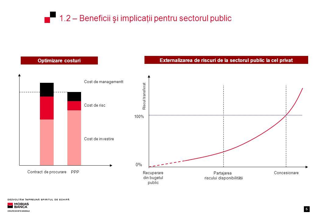 55 1.2 – Beneficii şi implicaţii pentru sectorul public PPP Cost de investire Cost de risc Cost de managementt Contract de procurare Partajarea riscului disponibilităţii Concesionare Riscul transferat Recuperare din bugetul public Optimizare costuri Externalizarea de riscuri de la sectorul public la cel privat 100% 0%