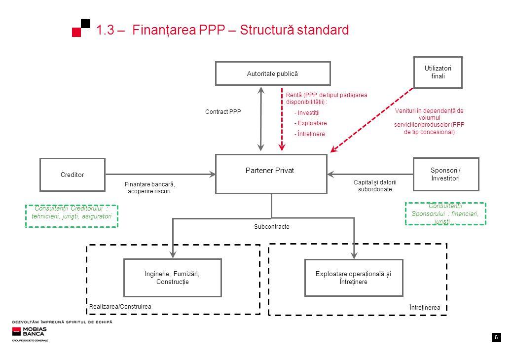 66 1.3 – Finanţarea PPP – Structură standard Contract PPP Autoritate publică Partener Privat Subcontracte Sponsori / Investitori Capital şi datorii subordonate Utilizatori finali Exploatare operaţională şi Întreţinere Realizarea/Construirea Întreţinerea Inginerie, Furnizări, Construcţie Creditor Finanţare bancară, acoperire riscuri Rentă (PPP de tipul partajarea disponibilităţii) : - Investiţii - Exploatare - Întreţinere Venituri în dependenţă de volumul serviciilor/produselor (PPP de tip concesional) Consultanţii Creditorului : tehnicieni, jurişti, asiguratori … Consultanţii Sponsorului : financiari, jurişti…