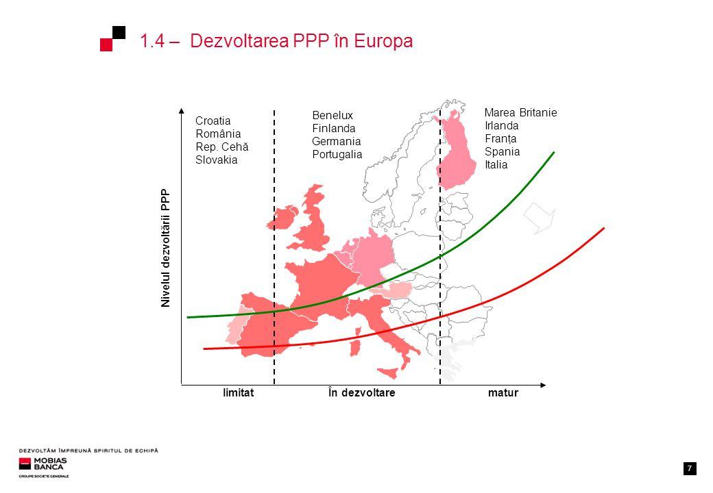 77 limitatÎn dezvoltarematur Nivelul dezvoltării PPP Croatia România Rep.