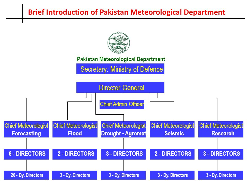 Brief Introduction of Pakistan Meteorological Department Pakistan Meteorological Department Secretary: Ministry of Defence Director General Chief Mete