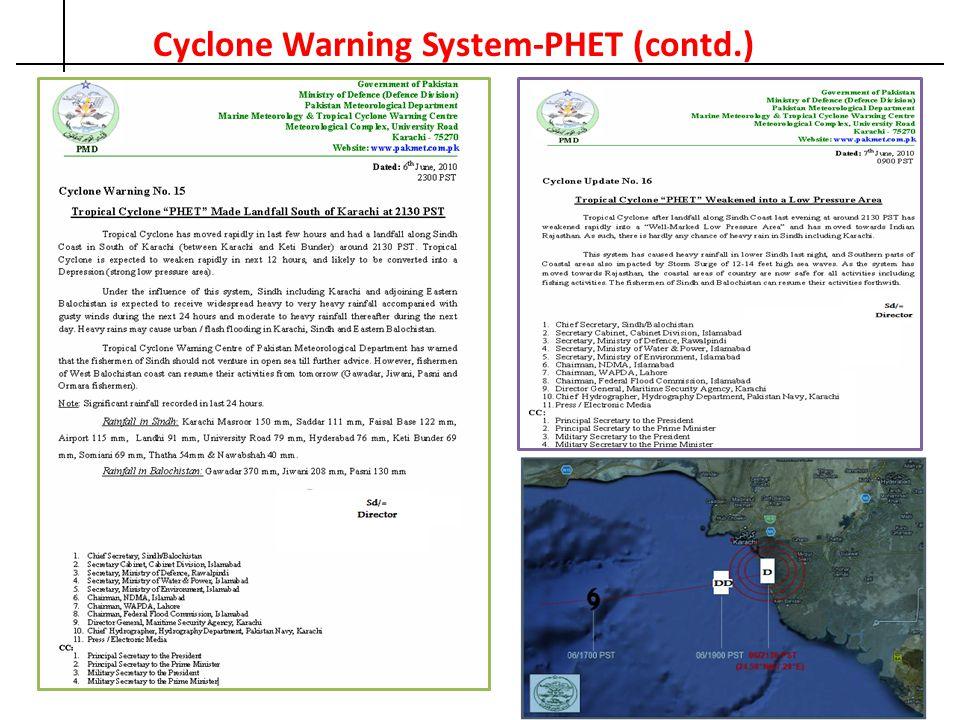 Cyclone Warning System-PHET (contd.)