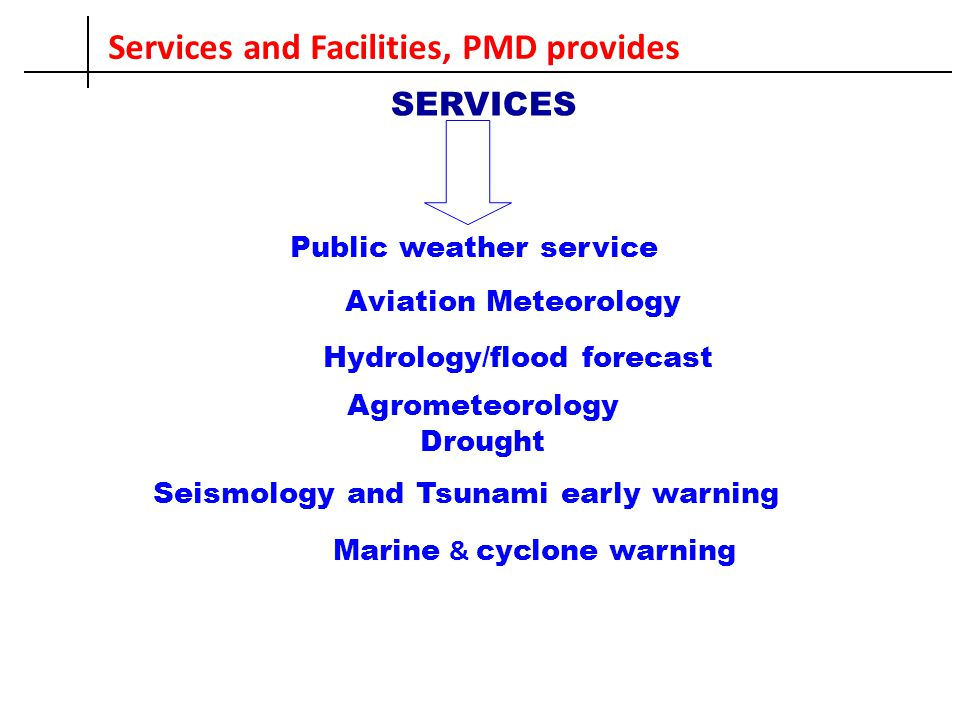 Aviation Meteorology SERVICES Hydrology/flood forecast Agrometeorology Drought Seismology and Tsunami early warning Services and Facilities, PMD provi