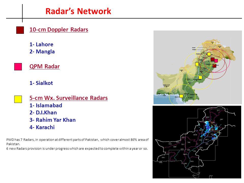 Radar's Network 10-cm Doppler Radars 1- Lahore 2- Mangla QPM Radar 1- Sialkot 5-cm Wx. Surveillance Radars 1- Islamabad 2- D.I.Khan 3- Rahim Yar Khan