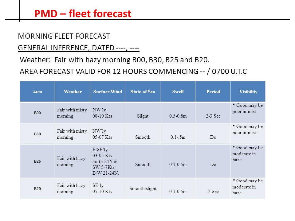 PMD – GMDSS SafetyNet message for MetArea-IX TO INMARSAT COASTAL EARTH STATION (CES) + PERTH AUSTRALIA.
