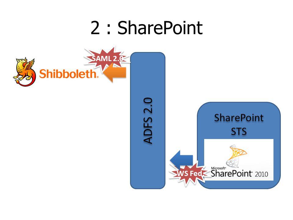 SharePoint STS SharePoint STS 2 : SharePoint ADFS 2.0 WS Fed. SAML 2.0