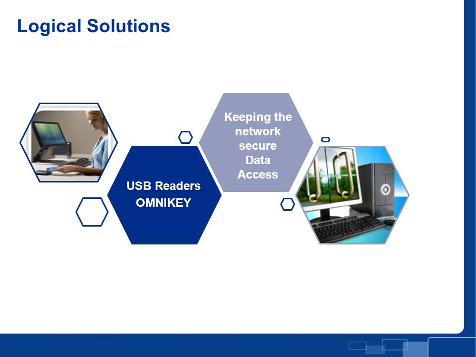 Logical Solutions Keeping the network secure Data Access