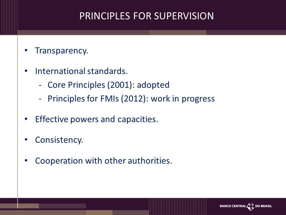 PRINCIPLES FOR SUPERVISION Transparency. International standards.