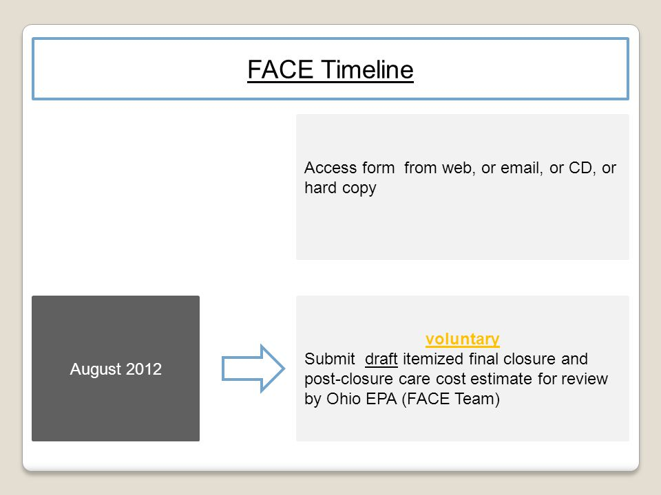 August 2012 Access form from web, or email, or CD, or hard copy FACE Timeline voluntary Submit draft itemized final closure and post-closure care cost estimate for review by Ohio EPA (FACE Team)