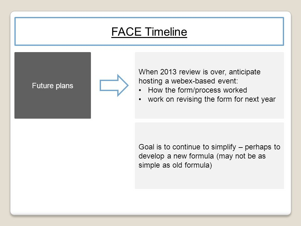 Future plans When 2013 review is over, anticipate hosting a webex-based event: How the form/process worked work on revising the form for next year FACE Timeline Goal is to continue to simplify – perhaps to develop a new formula (may not be as simple as old formula)
