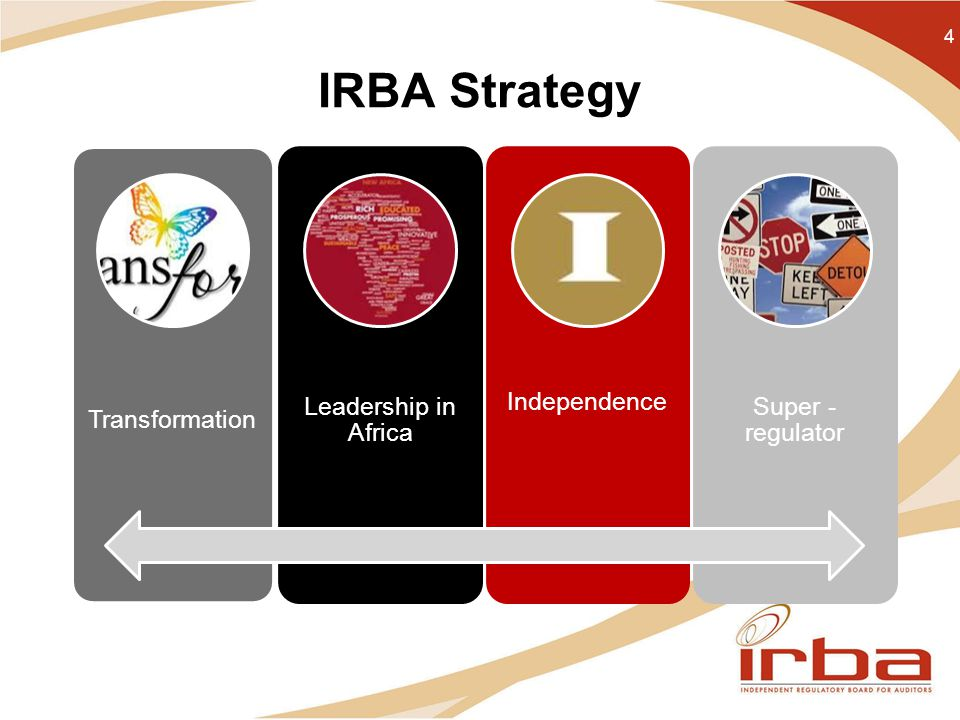 IRBA Strategy Transformation Leadership in Africa Independence Super - regulator 4