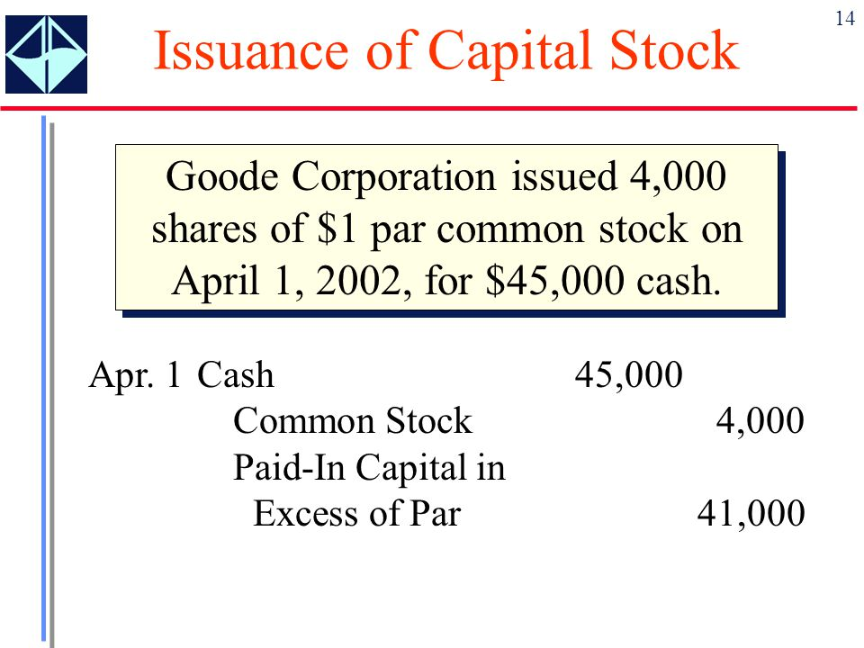 14 Issuance of Capital Stock Goode Corporation issued 4,000 shares of $1 par common stock on April 1, 2002, for $45,000 cash. Apr. 1Cash45,000 Common