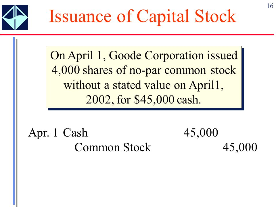 16 Issuance of Capital Stock On April 1, Goode Corporation issued 4,000 shares of no-par common stock without a stated value on April1, 2002, for $45,