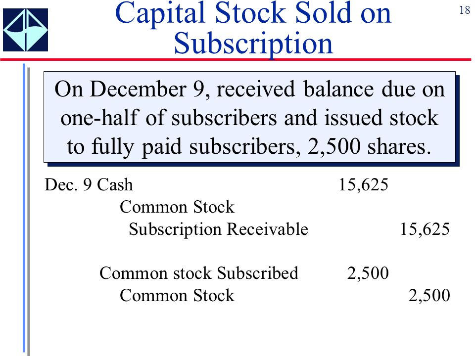18 Capital Stock Sold on Subscription On December 9, received balance due on one-half of subscribers and issued stock to fully paid subscribers, 2,500