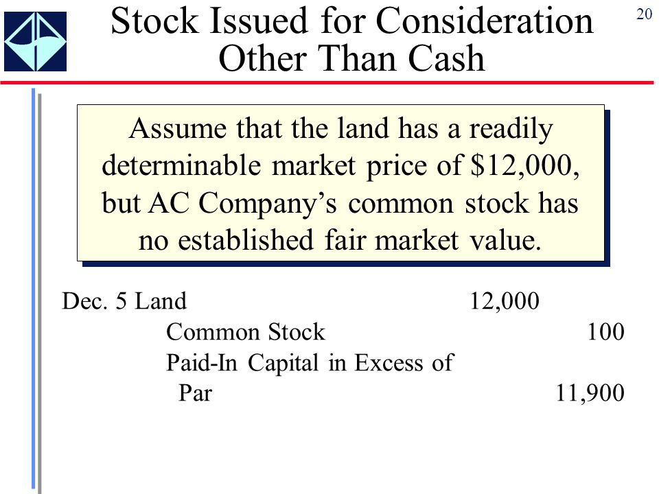 20 Stock Issued for Consideration Other Than Cash Assume that the land has a readily determinable market price of $12,000, but AC Company's common sto
