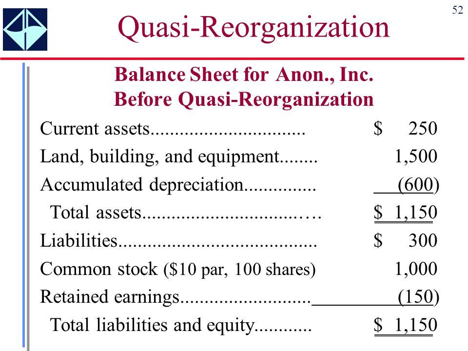 52 Quasi-Reorganization Balance Sheet for Anon., Inc. Before Quasi-Reorganization Current assets................................$250 Land, building, a