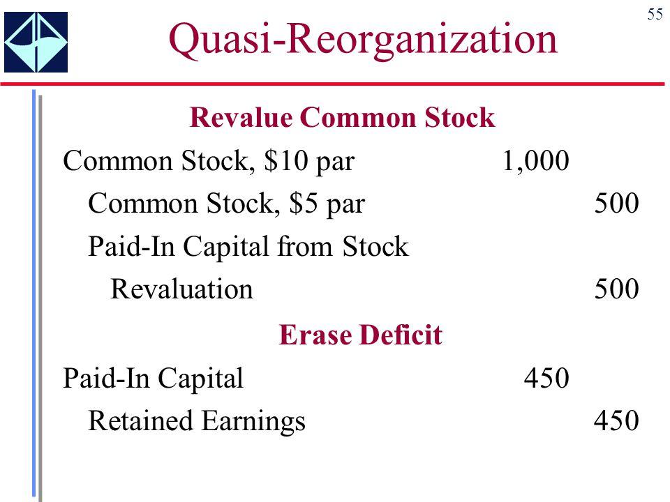 55 Revalue Common Stock Common Stock, $10 par1,000 Common Stock, $5 par500 Paid-In Capital from Stock Revaluation500 Quasi-Reorganization Erase Defici