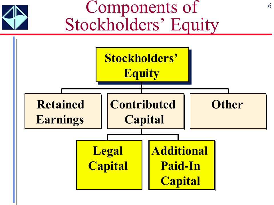 6 Legal Capital Additional Paid-In Capital Components of Stockholders' Equity Retained Earnings Contributed Capital Other Stockholders' Equity