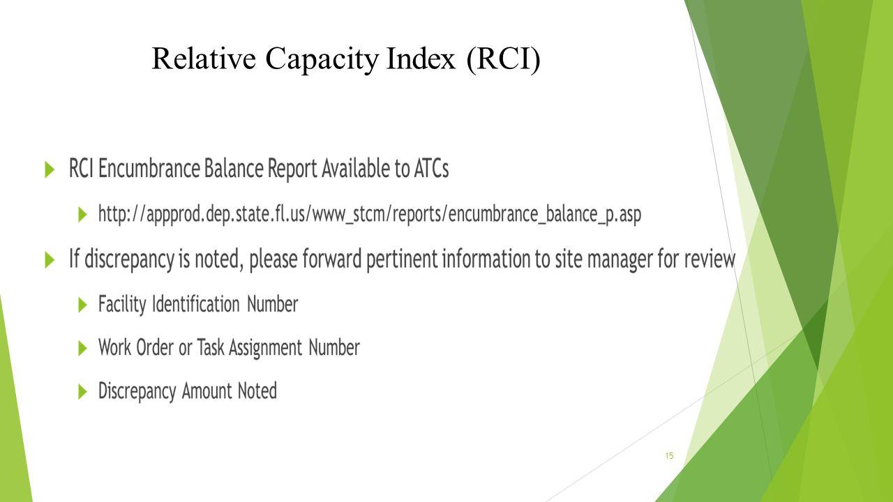 Relative Capacity Index (RCI) 15