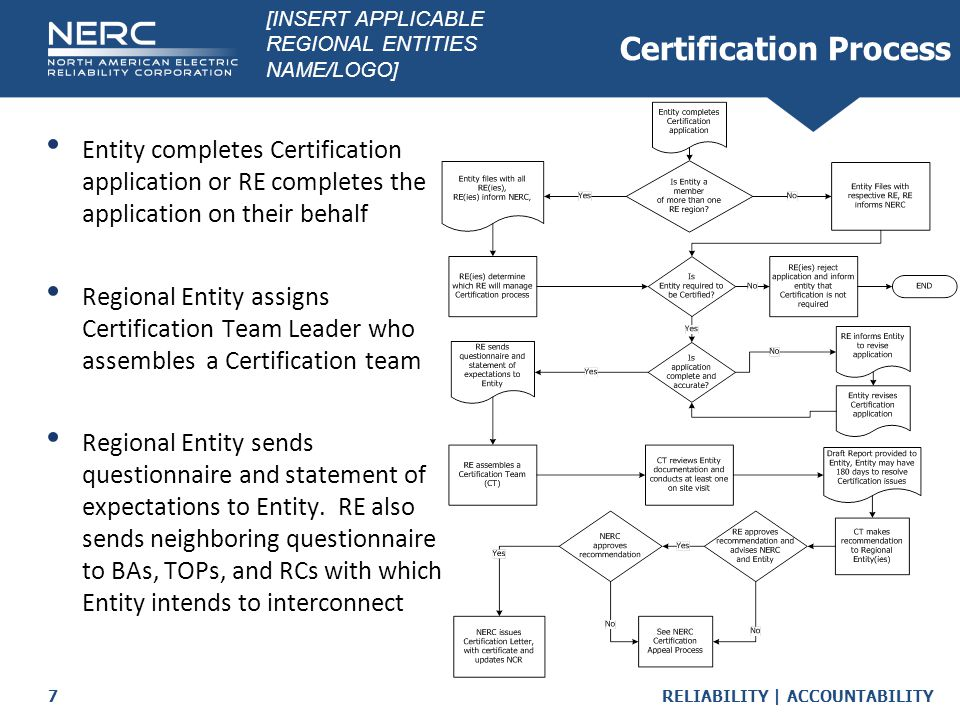 RELIABILITY   ACCOUNTABILITY7 Certification Process Entity completes Certification application or RE completes the application on their behalf Regional Entity assigns Certification Team Leader who assembles a Certification team Regional Entity sends questionnaire and statement of expectations to Entity.