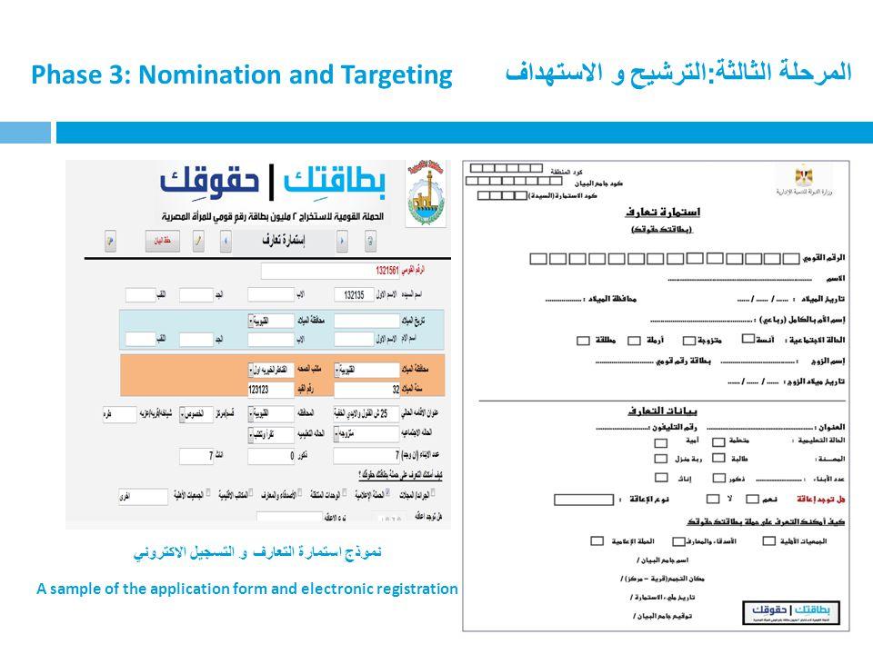 المرحلة الثالثة:الترشيح و الاستهداف Phase 3: Nomination and Targeting نموذج استمارة التعارف و التسجيل الاكتروني A sample of the application form and e
